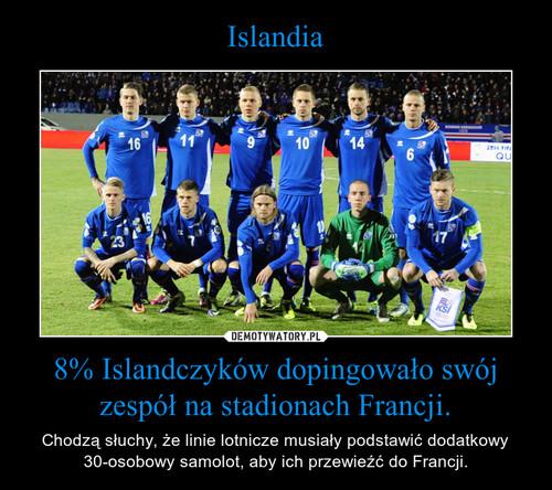 Islandia 8% Islandczyków dopingowało swój zespół na stadionach Francji.