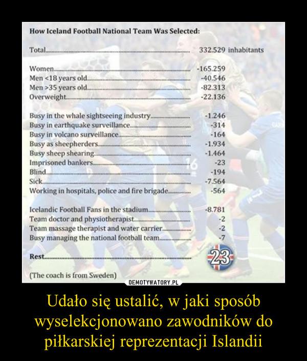 Udało się ustalić, w jaki sposób wyselekcjonowano zawodników do piłkarskiej reprezentacji Islandii –