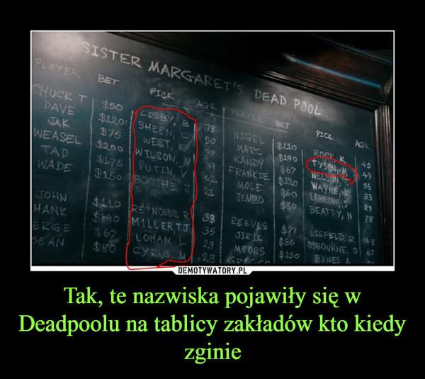 Tak, te nazwiska pojawiły się w Deadpoolu na tablicy zakładów kto kiedy zginie –