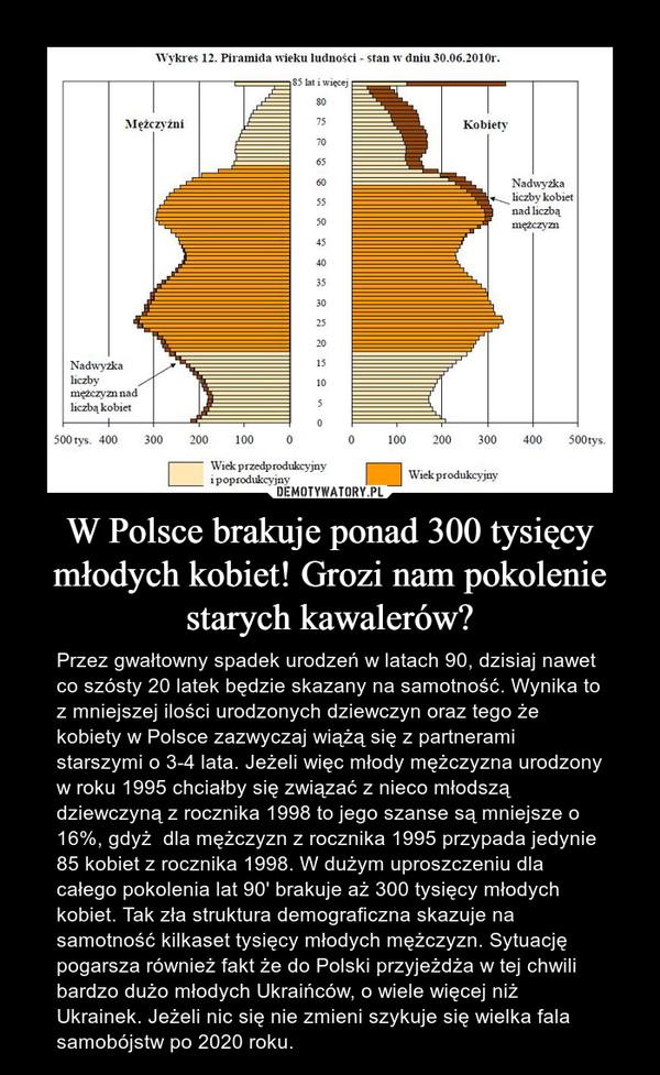 W Polsce brakuje ponad 300 tysięcy młodych kobiet! Grozi nam pokolenie starych kawalerów? – Przez gwałtowny spadek urodzeń w latach 90, dzisiaj nawet co szósty 20 latek będzie skazany na samotność. Wynika to z mniejszej ilości urodzonych dziewczyn oraz tego że kobiety w Polsce zazwyczaj wiążą się z partnerami starszymi o 3-4 lata. Jeżeli więc młody mężczyzna urodzony w roku 1995 chciałby się związać z nieco młodszą dziewczyną z rocznika 1998 to jego szanse są mniejsze o 16%, gdyż  dla mężczyzn z rocznika 1995 przypada jedynie 85 kobiet z rocznika 1998. W dużym uproszczeniu dla całego pokolenia lat 90' brakuje aż 300 tysięcy młodych kobiet. Tak zła struktura demograficzna skazuje na samotność kilkaset tysięcy młodych mężczyzn. Sytuację pogarsza również fakt że do Polski przyjeżdża w tej chwili bardzo dużo młodych Ukraińców, o wiele więcej niż Ukrainek. Jeżeli nic się nie zmieni szykuje się wielka fala samobójstw po 2020 roku.