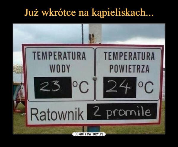 –  TEMPERATURA WODY 23 °CTEMPERATURA POWIETRZA 24 °CRatownik 2 promile