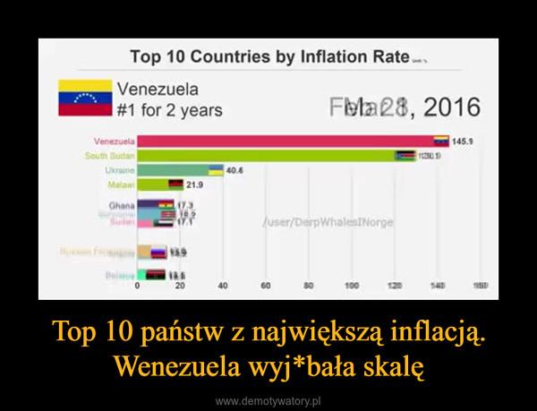 Top 10 państw z największą inflacją. Wenezuela wyj*bała skalę –