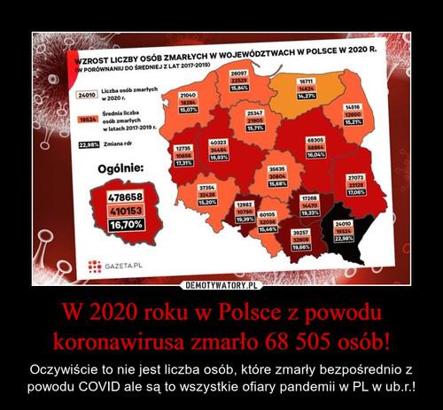W 2020 roku w Polsce z powodu koronawirusa zmarło 68505 osób!
