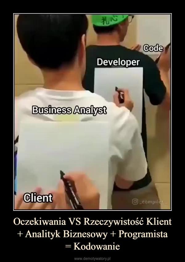 Oczekiwania VS Rzeczywistość Klient+ Analityk Biznesowy + Programista= Kodowanie –