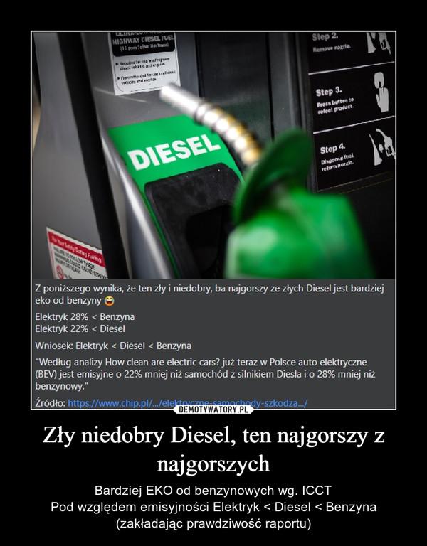 Zły niedobry Diesel, ten najgorszy z najgorszych – Bardziej EKO od benzynowych wg. ICCTPod względem emisyjności Elektryk < Diesel < Benzyna(zakładając prawdziwość raportu)