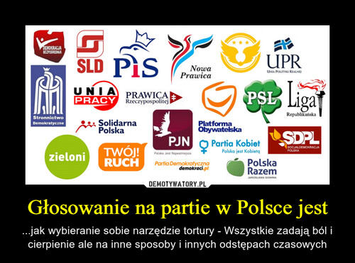 Głosowanie na partie w Polsce jest
